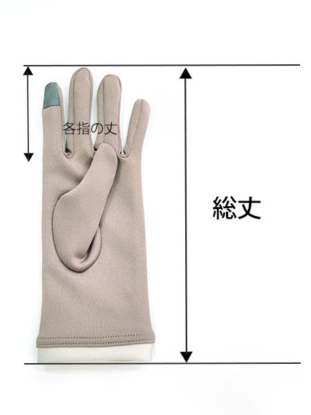 サイズの測り方指のつけね(中心)から