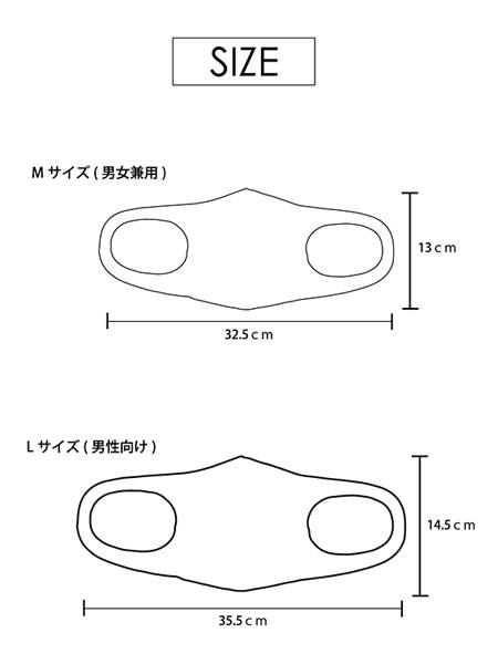 サイズ表(カットアウトマスク)