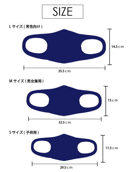 マスクサイズ表